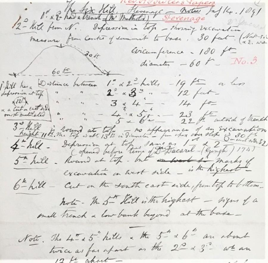 six-hills-henry-fowler-1891